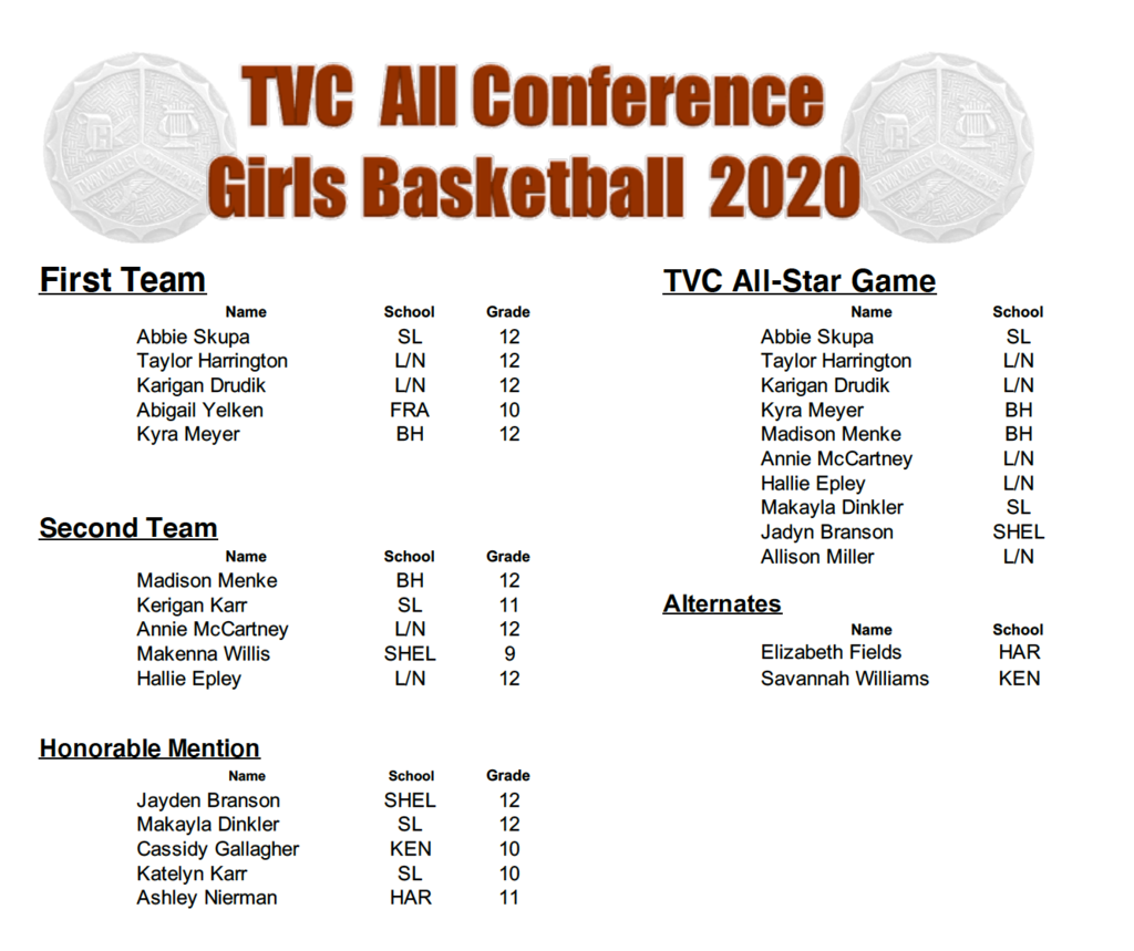TVC Girls